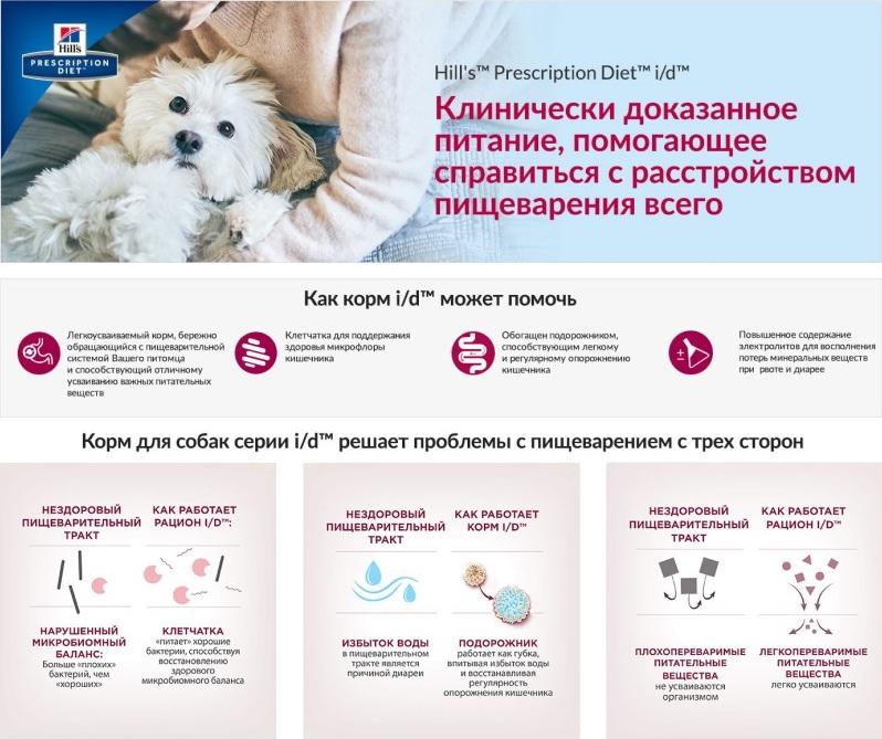 Роял Канин Мини Джуниор в Минске. Купить Корм для щенков